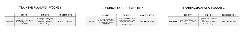 3 Wochen Trainingsplan Gruppe 2