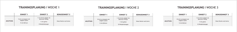 3 Wochen Trainingsplan Gruppe 1
